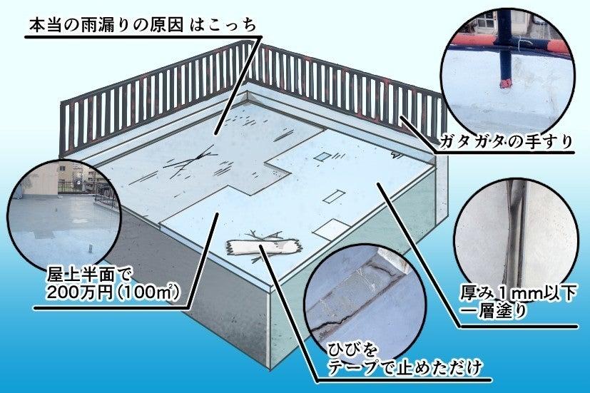 手抜きの屋上防水工事